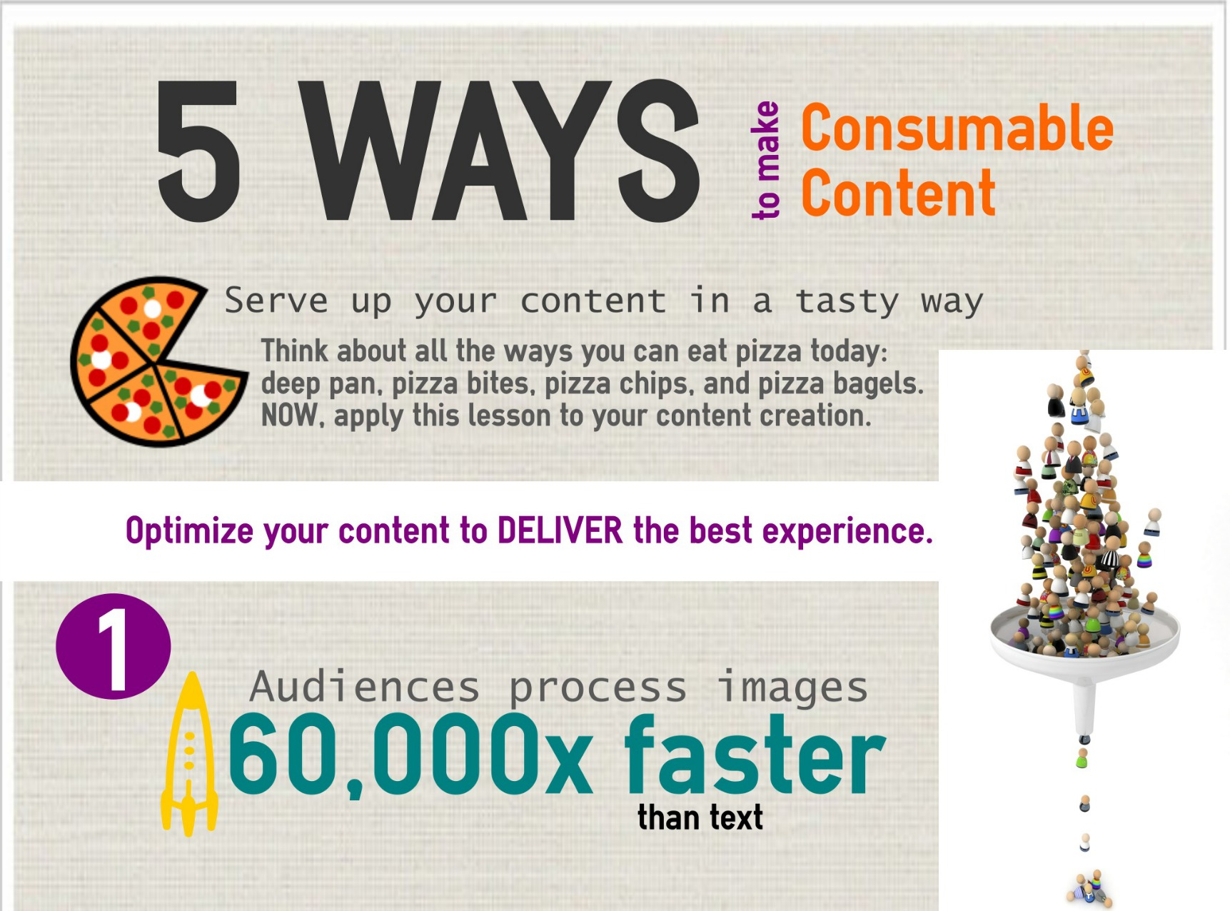 consumable content infographic